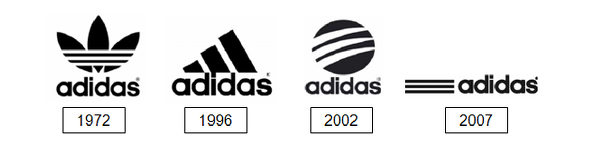 Addidas Sneakers Logo