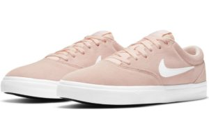 nike-sb charge-overig-rood-ct3463-602-rode-sneakers-overig